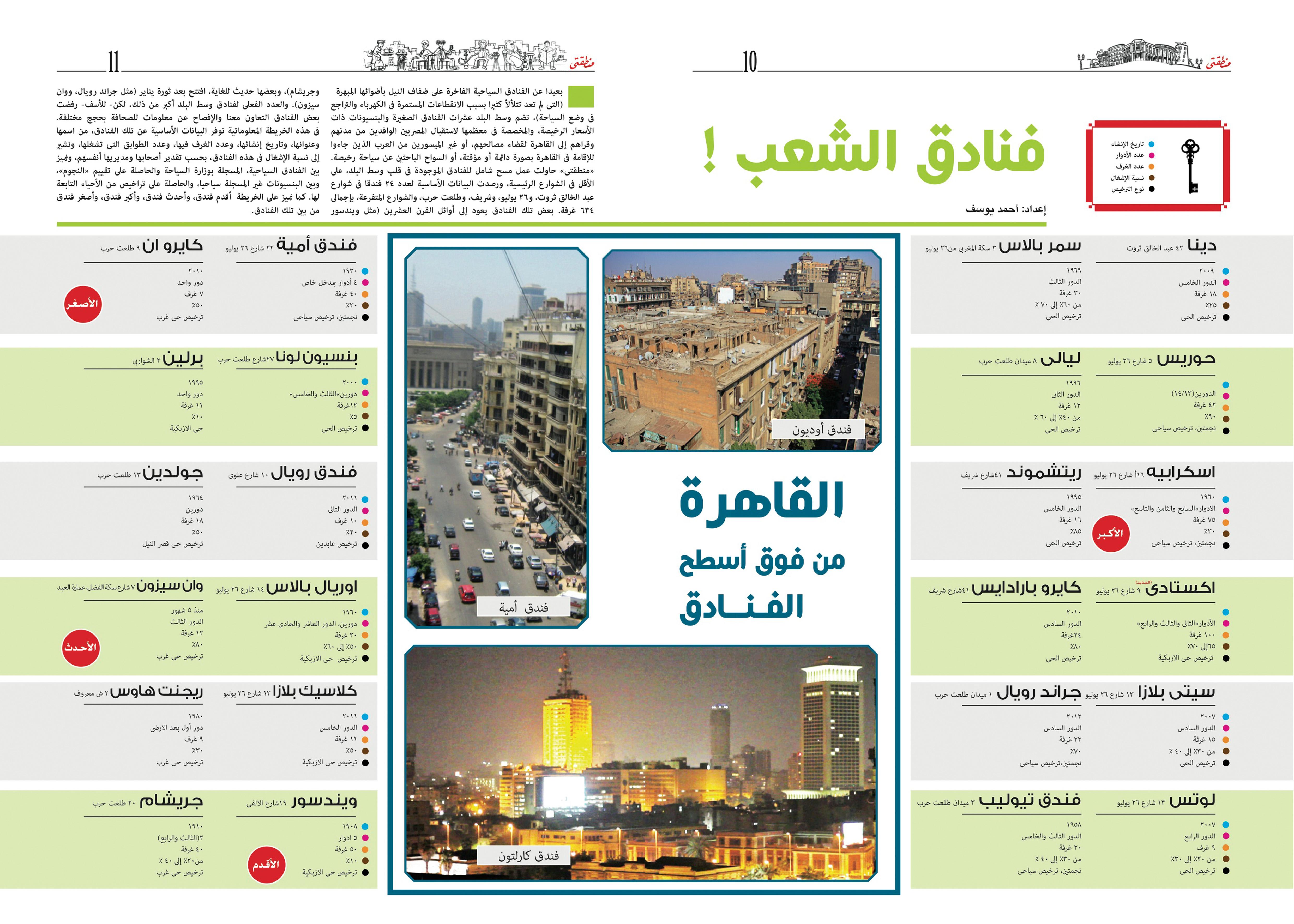 خريطة توضيحية عن فنادق وسط القاهرة