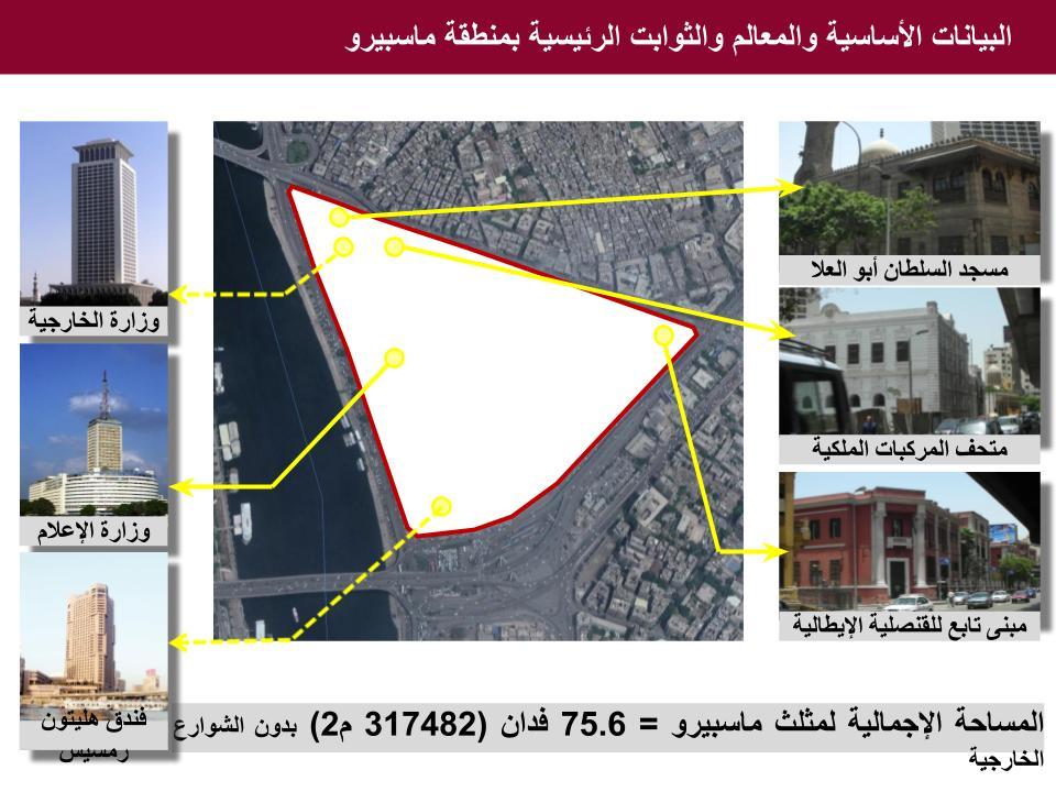 البيانات الأساسية والمعالم والثوابت الرئيسية بمنطقة ماسبيرو - المصدر - محافظة القاهرة