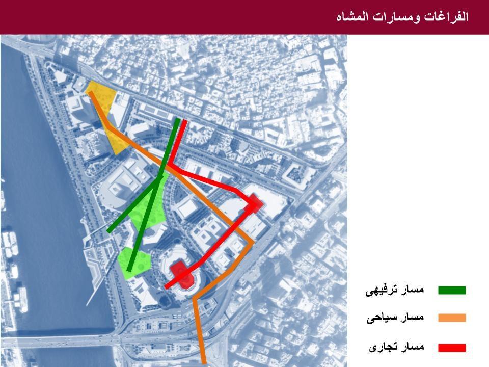 الفراغات ومسارات المشاه - المصدر - محافظة القاهرة