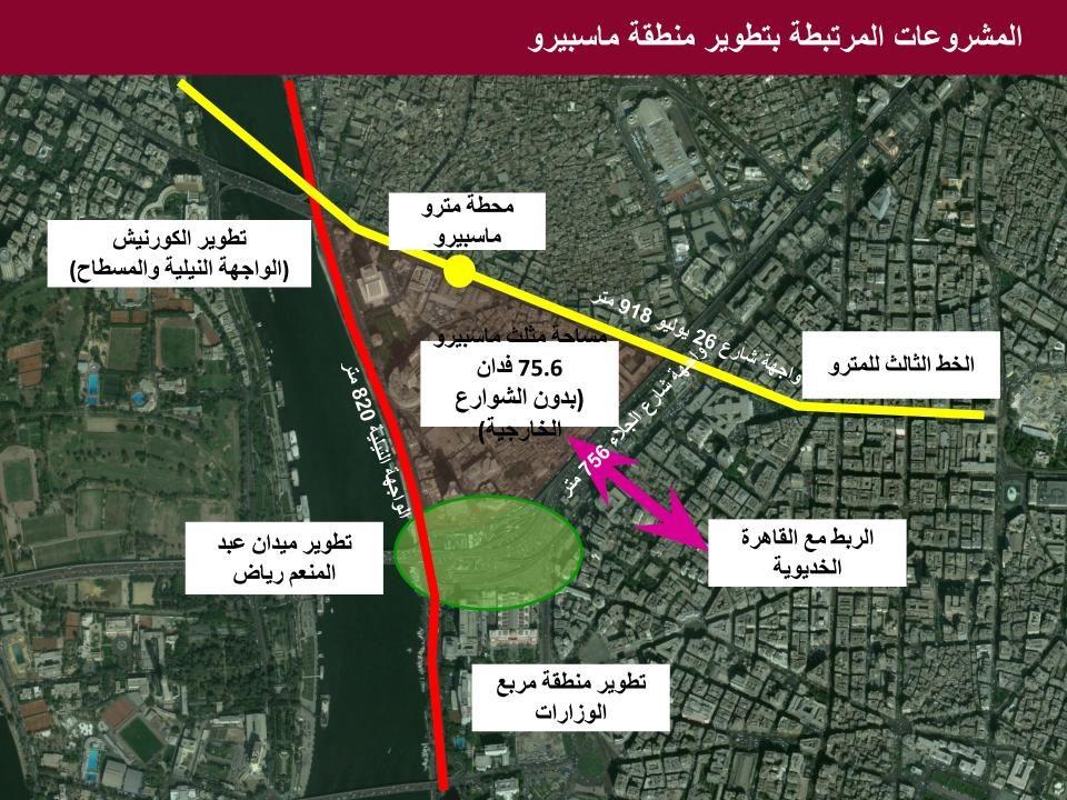 المشروعات المرتبطة بتطوير منطقة ماسبيرو - المصدر - محافظة القاهرة