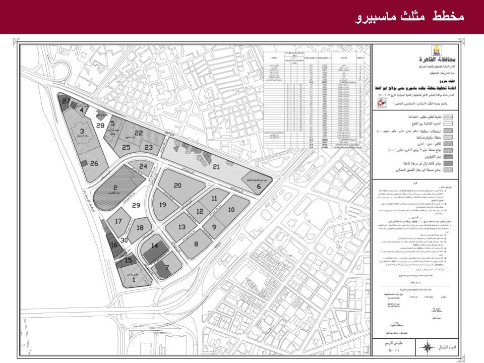 مخطط مثلث ماسبيرو - المصدر - محافظة القاهرة